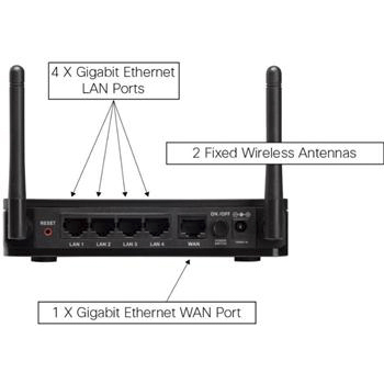 Маршрутизаторы Cisco Cisco SB RV180W Multifunction WPN firewall, производитель Cisco Systems, Inc. (США) - фото №1