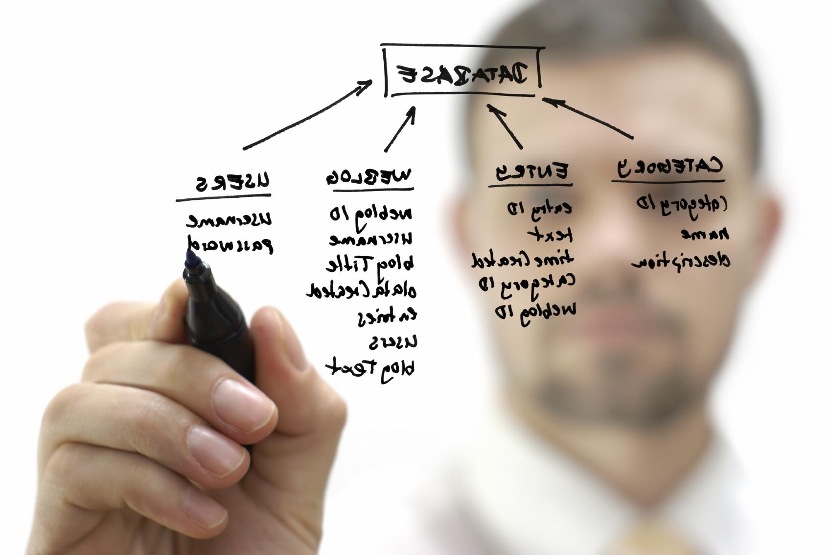 Комплексная автоматизация бизнеса